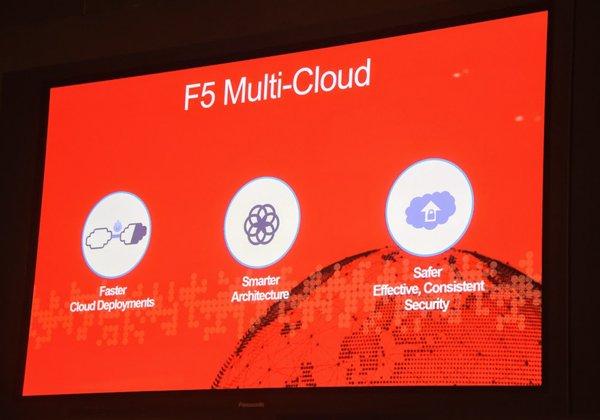 המוטו של F5: להיות מהיר יותר, חכם יותר ומאובטח יותר בסביבה מרובת-עננים. צילום: פלי הנמר