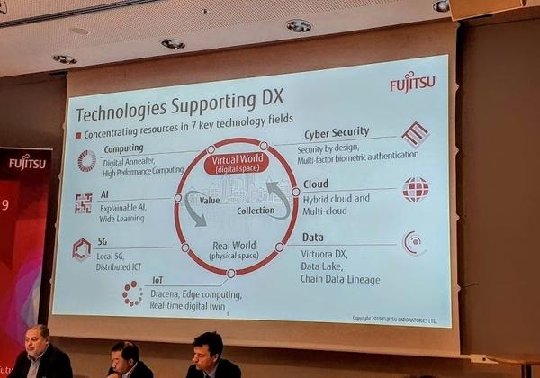 שבע טכנולוגיות שפוג'יטסו מובילה בטרנספורמציה הדיגיטלית כסיוע ללקוחותיה בעולם. צילום: פלי הנמר